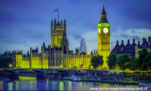 Profil Lengkap Negara Inggris