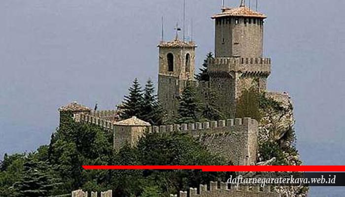 Pendapatan Negara San Marino